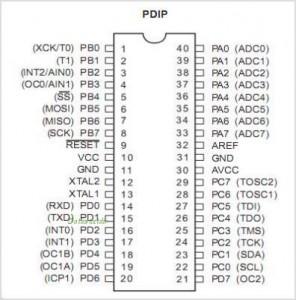 ATMEGA32-pinout