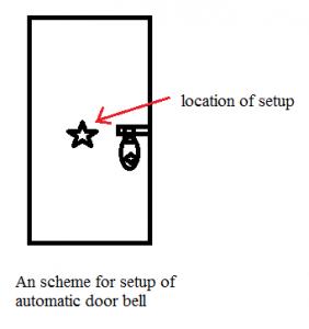एक व्यवस्था ऑटोमैटिक दरवाजा घंटी प्रणाली के लिए|